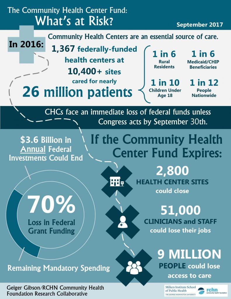 health-center-fund-2017-infographic_final